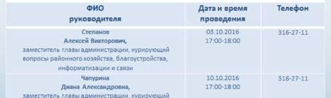 """График проведения телефонных """"горячих линий"""""""